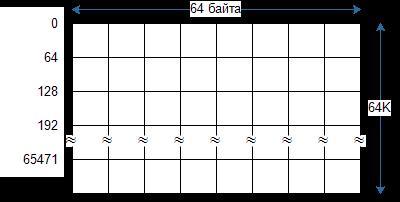 cache_model